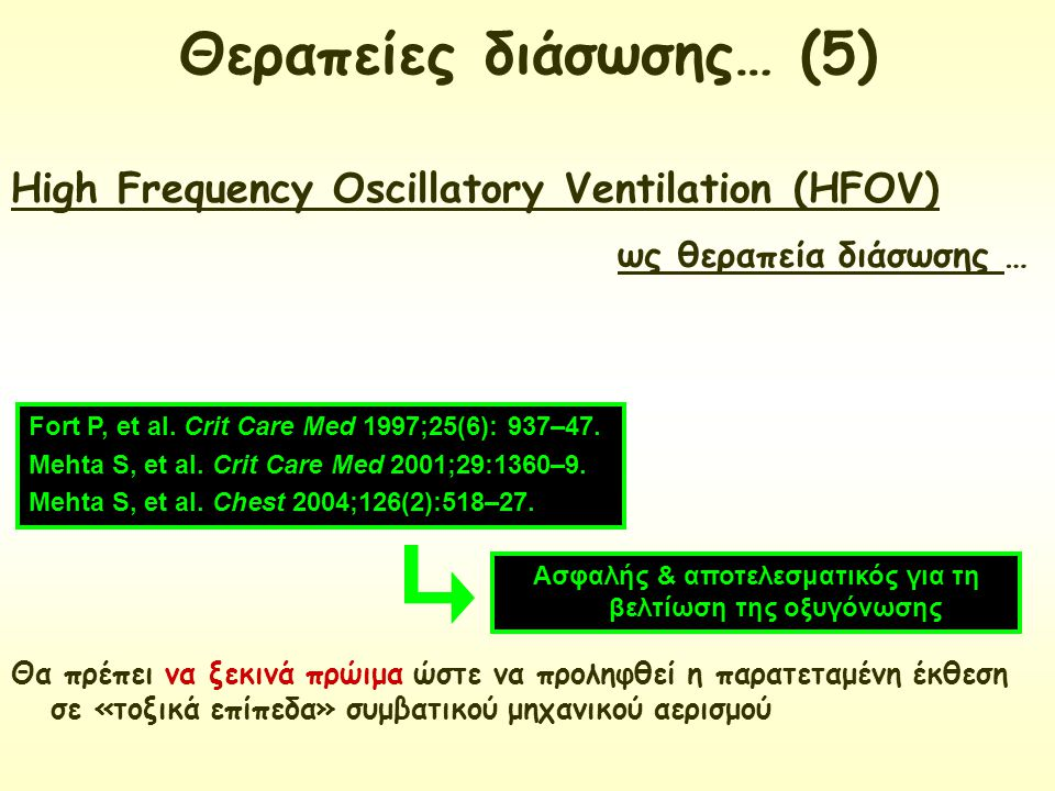 ως θεραπεία διάσωσης … High Frequency Oscillatory Ventilation (HFOV) Fort P, et al.