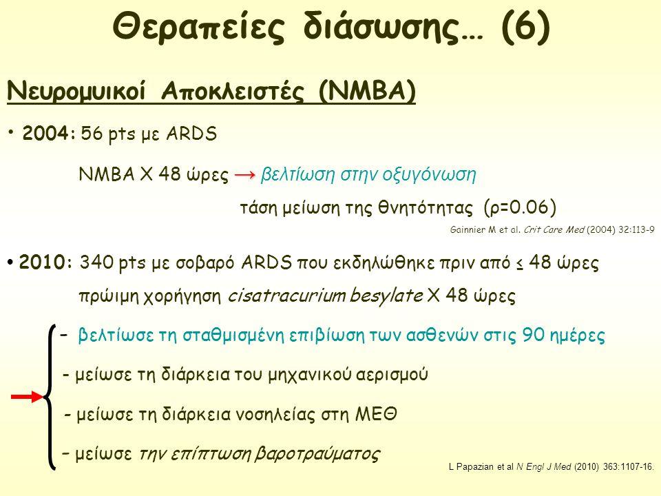 Νευρομυικοί Αποκλειστές (ΝΜΒΑ) 2004: 56 pts με ARDS → ΝΜΒΑ Χ 48 ώρες → βελτίωση στην οξυγόνωση τάση μείωση της θνητότητας (ρ=0.06) Gainnier M et al. C