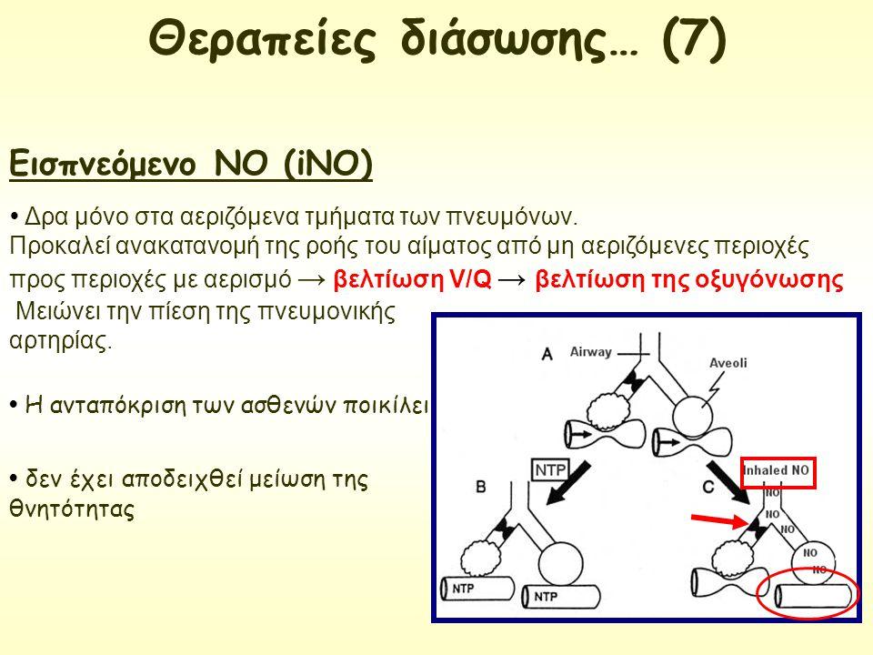 Εισπνεόμενο ΝΟ (iNO) Δρα μόνο στα αεριζόμενα τμήματα των πνευμόνων. Προκαλεί ανακατανομή της ροής του αίματος από μη αεριζόμενες περιοχές προς περιοχέ