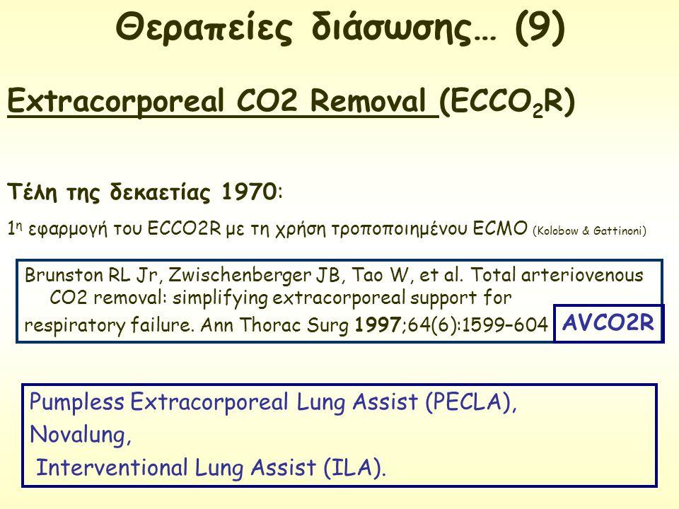 Extracorporeal CO2 Removal (ECCO 2 R) Θεραπείες διάσωσης… (9) Brunston RL Jr, Zwischenberger JB, Tao W, et al. Total arteriovenous CO2 removal: simpli