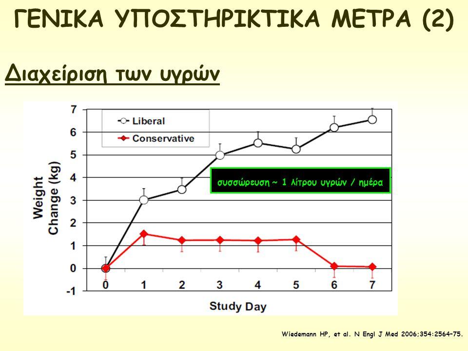 ΓΕΝΙΚΑ ΥΠΟΣΤΗΡΙΚΤΙΚΑ ΜΕΤΡΑ (2) Διαχείριση των υγρών Wiedemann HP, et al. N Engl J Med 2006;354:2564–75. συσσώρευση ~ 1 λίτρου υγρών / ημέρα
