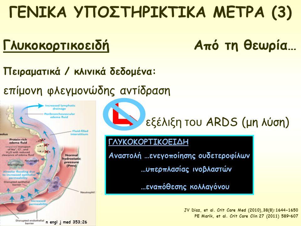Γλυκοκορτικοειδή Από τη θεωρία… Πειραματικά / κλινικά δεδομένα: επίμονη φλεγμονώδης αντίδραση εξέλιξη του ARDS (μη λύση) ΓΕΝΙΚΑ ΥΠΟΣΤΗΡΙΚΤΙΚΑ ΜΕΤΡΑ (3