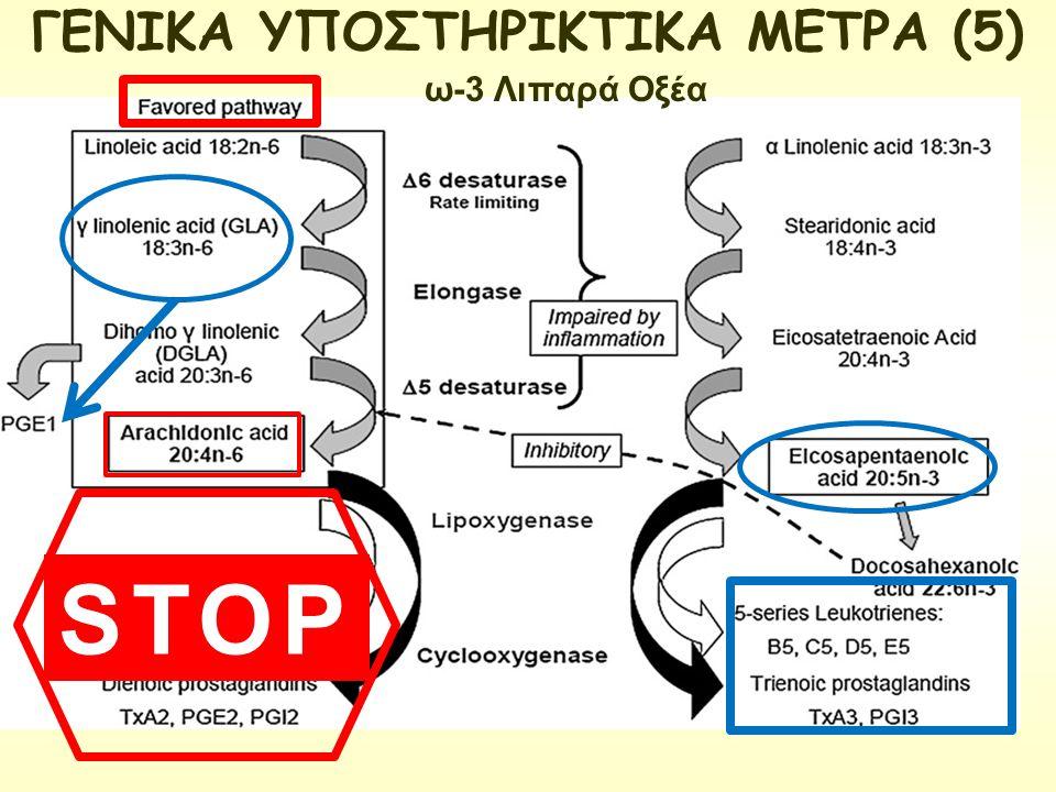 . STOP ΓΕΝΙΚΑ ΥΠΟΣΤΗΡΙΚΤΙΚΑ ΜΕΤΡΑ (5) ω-3 Λιπαρά Οξέα