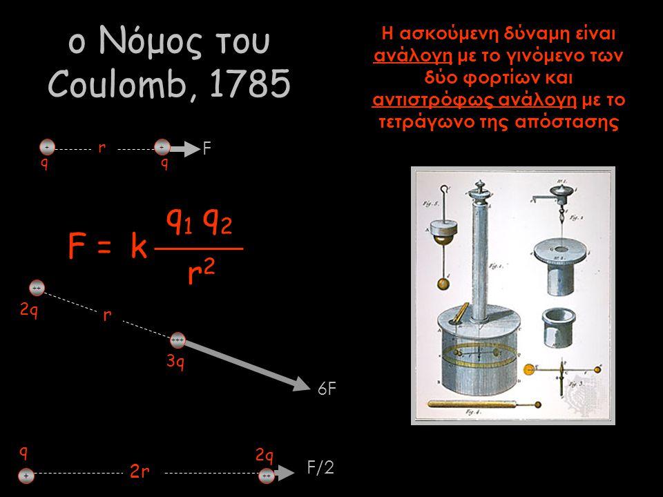 F =F = q1q1 r2r2 k q2q2 F ο Νόμος του Coulomb, 1785 + - 6F Η ασκούμενη δύναμη είναι ανάλογη με το γινόμενο των δύο φορτίων και αντιστρόφως ανάλογη με