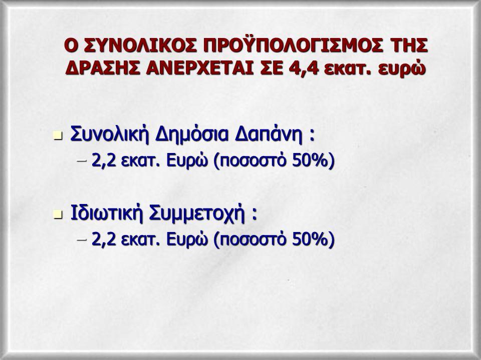 Ο ΣΥΝΟΛΙΚΟΣ ΠΡΟΫΠΟΛΟΓΙΣΜΟΣ ΤΗΣ ΔΡΑΣΗΣ ΑΝΕΡΧΕΤΑΙ ΣΕ 4,4 εκατ.