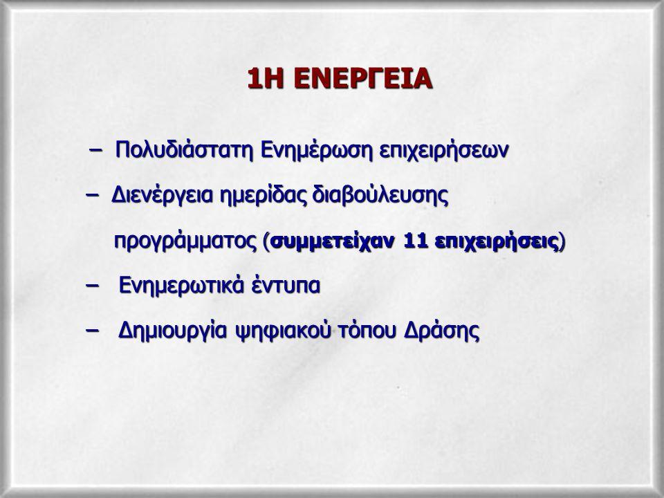 1Η ΕΝΕΡΓΕΙΑ – Πολυδιάστατη Ενημέρωση επιχειρήσεων – Πολυδιάστατη Ενημέρωση επιχειρήσεων – Διενέργεια ημερίδας διαβούλευσης – Διενέργεια ημερίδας διαβούλευσης προγράμματος (συμμετείχαν 11 επιχειρήσεις) προγράμματος (συμμετείχαν 11 επιχειρήσεις) – Ενημερωτικά έντυπα – Ενημερωτικά έντυπα – Δημιουργία ψηφιακού τόπου Δράσης – Δημιουργία ψηφιακού τόπου Δράσης