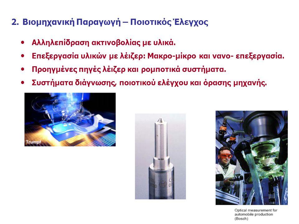 2.Βιομηχανική Παραγωγή – Ποιοτικός Έλεγχος Αλληλεπίδραση ακτινοβολίας με υλικά.