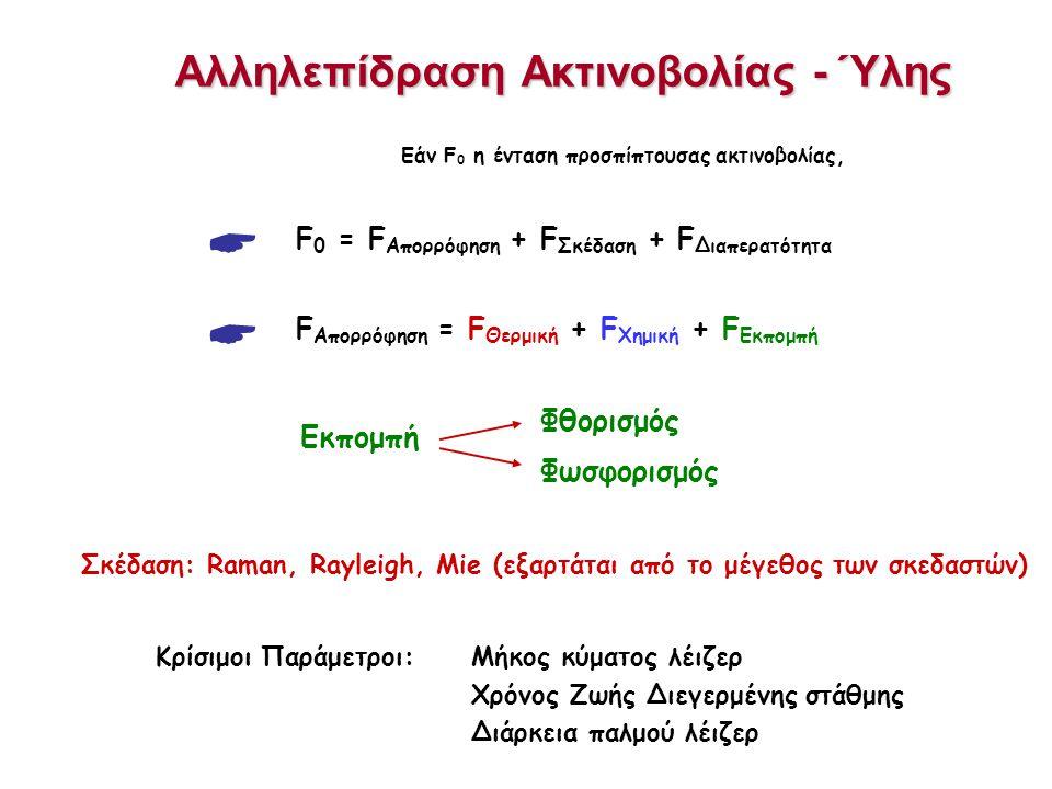 Εκπομπή Φθορισμός Φωσφορισμός Αλληλεπίδραση Ακτινοβολίας - Ύλης Εάν F 0 η ένταση προσπίπτουσας ακτινοβολίας, F 0 = F Απορρόφηση + F Σκέδαση + F Διαπερατότητα F Απορρόφηση = F Θερμική + F Χημική + F Εκπομπή Σκέδαση: Raman, Rayleigh, Mie (εξαρτάται από το μέγεθος των σκεδαστών) Κρίσιμοι Παράμετροι: Μήκος κύματος λέιζερ Χρόνος Ζωής Διεγερμένης στάθμης Διάρκεια παλμού λέιζερ  