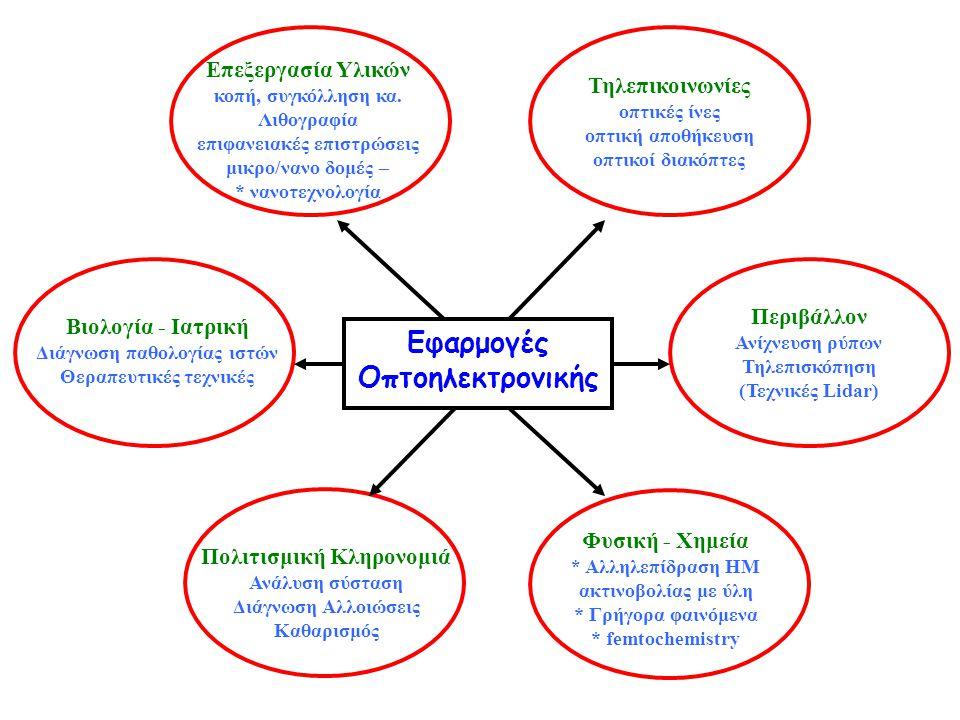 Βιολογία - Ιατρική Διάγνωση παθολογίας ιστών Θεραπευτικές τεχνικές Επεξεργασία Υλικών κοπή, συγκόλληση κα.