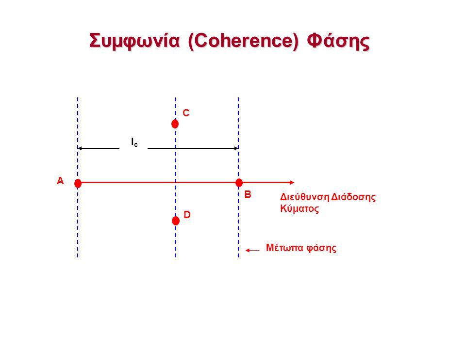 lclc Διεύθυνση Διάδοσης Κύματος C A D B Μέτωπα φάσης Συμφωνία (Coherence) Φάσης