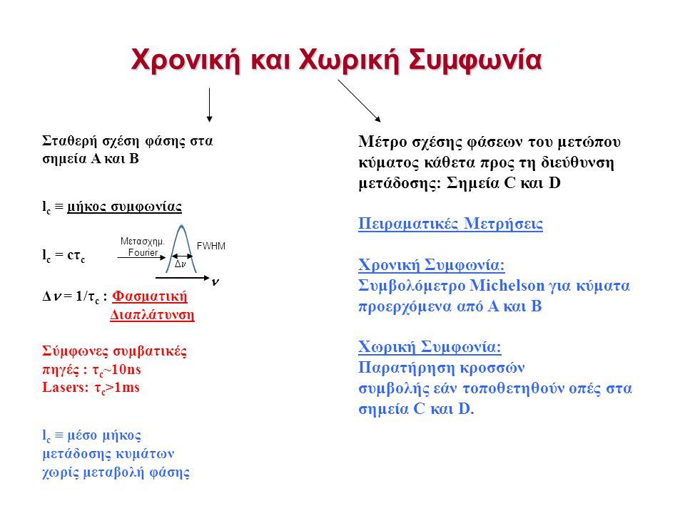 Σταθερή σχέση φάσης στα σημεία Α και Β l c ≡ μήκος συμφωνίας l c = cτ c Δ = 1/τ c : Φασματική Διαπλάτυνση Σύμφωνες συμβατικές πηγές : τ c ~10ns Lasers: τ c >1ms l c ≡ μέσο μήκος μετάδοσης κυμάτων χωρίς μεταβολή φάσης Μέτρο σχέσης φάσεων του μετώπου κύματος κάθετα προς τη διεύθυνση μετάδοσης: Σημεία C και D Πειραματικές Μετρήσεις Χρονική Συμφωνία: Συμβολόμετρο Michelson για κύματα προερχόμενα από Α και Β Χωρική Συμφωνία: Παρατήρηση κροσσών συμβολής εάν τοποθετηθούν οπές στα σημεία C και D.