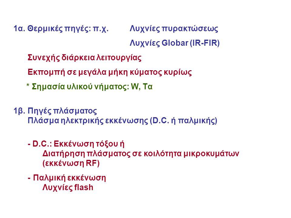 1α.Θερμικές πηγές: π.χ.