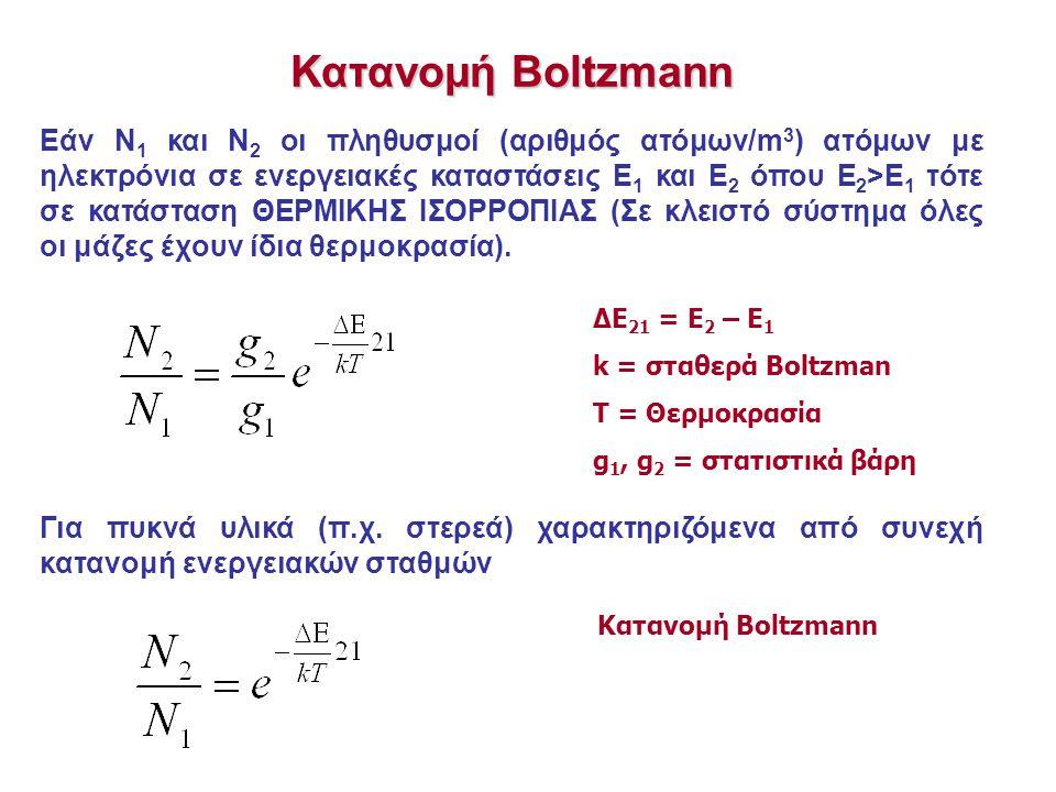Κατανομή Boltzmann Εάν Ν 1 και Ν 2 οι πληθυσμοί (αριθμός ατόμων/m 3 ) ατόμων με ηλεκτρόνια σε ενεργειακές καταστάσεις Ε 1 και Ε 2 όπου Ε 2 >Ε 1 τότε σε κατάσταση ΘΕΡΜΙΚΗΣ ΙΣΟΡΡΟΠΙΑΣ (Σε κλειστό σύστημα όλες οι μάζες έχουν ίδια θερμοκρασία).