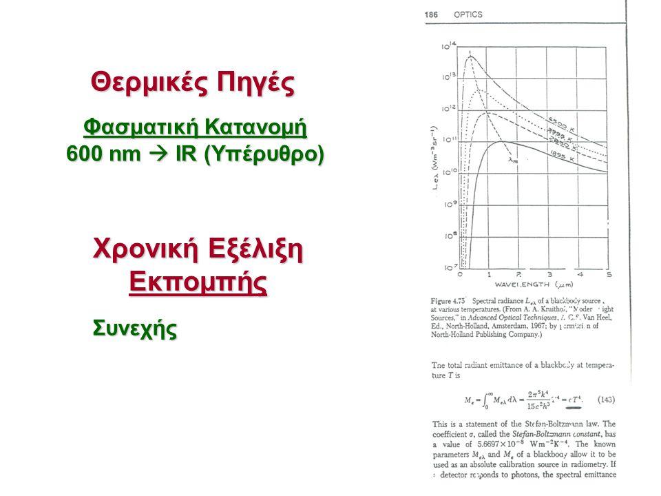 Θερμικές Πηγές Χρονική Εξέλιξη Εκπομπής Φασματική Κατανομή 600 nm  IR (Υπέρυθρο) Συνεχής
