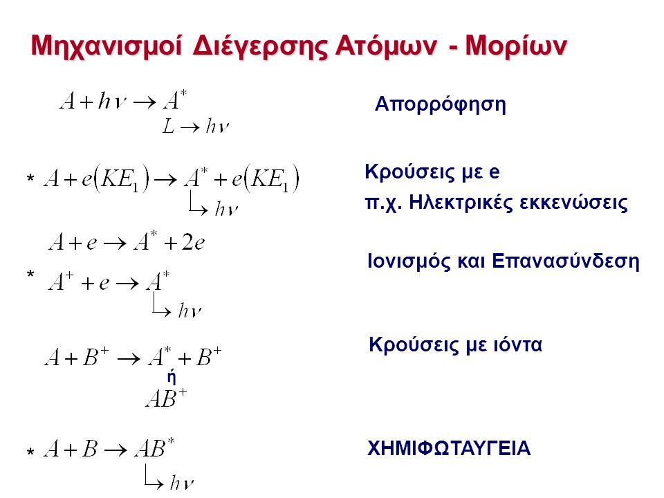 Μηχανισμοί Διέγερσης Ατόμων - Μορίων Απορρόφηση Κρούσεις με e π.χ.