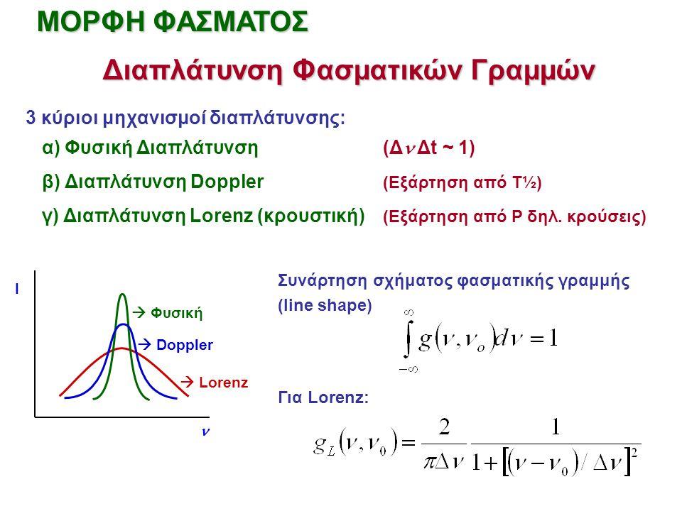 Διαπλάτυνση Φασματικών Γραμμών 3 κύριοι μηχανισμοί διαπλάτυνσης: ΜΟΡΦΗ ΦΑΣΜΑΤΟΣ α) Φυσική Διαπλάτυνση (Δ Δt ~ 1) β) Διαπλάτυνση Doppler (Εξάρτηση από Τ½) γ) Διαπλάτυνση Lorenz (κρουστική) (Εξάρτηση από P δηλ.