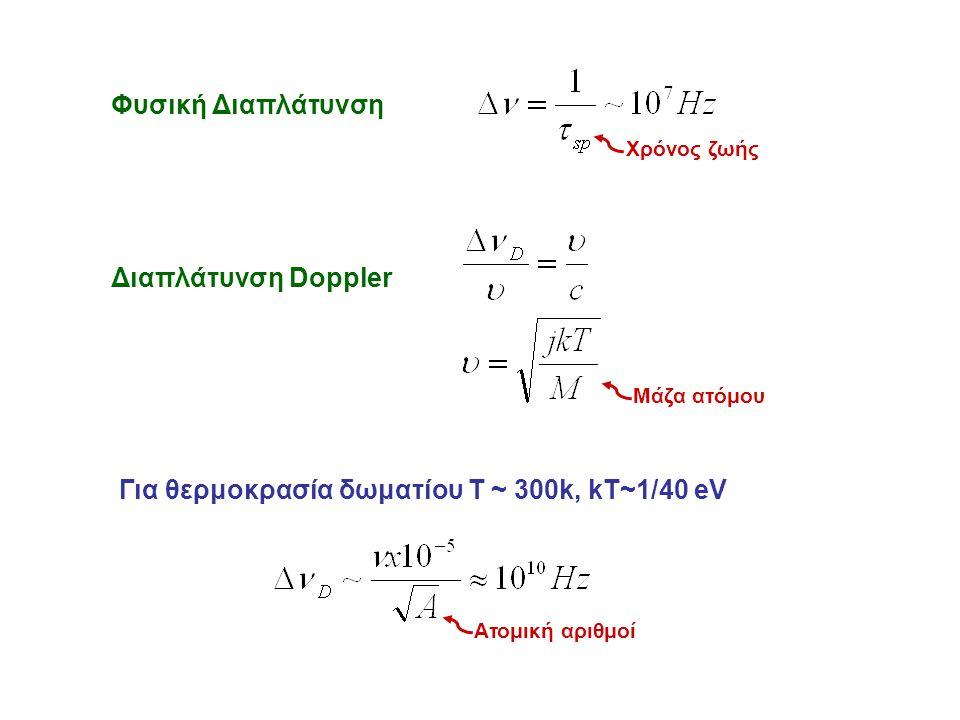 Για θερμοκρασία δωματίου Τ ~ 300k, kT~1/40 eV Φυσική Διαπλάτυνση Διαπλάτυνση Doppler Χρόνος ζωής Μάζα ατόμου Ατομική αριθμοί