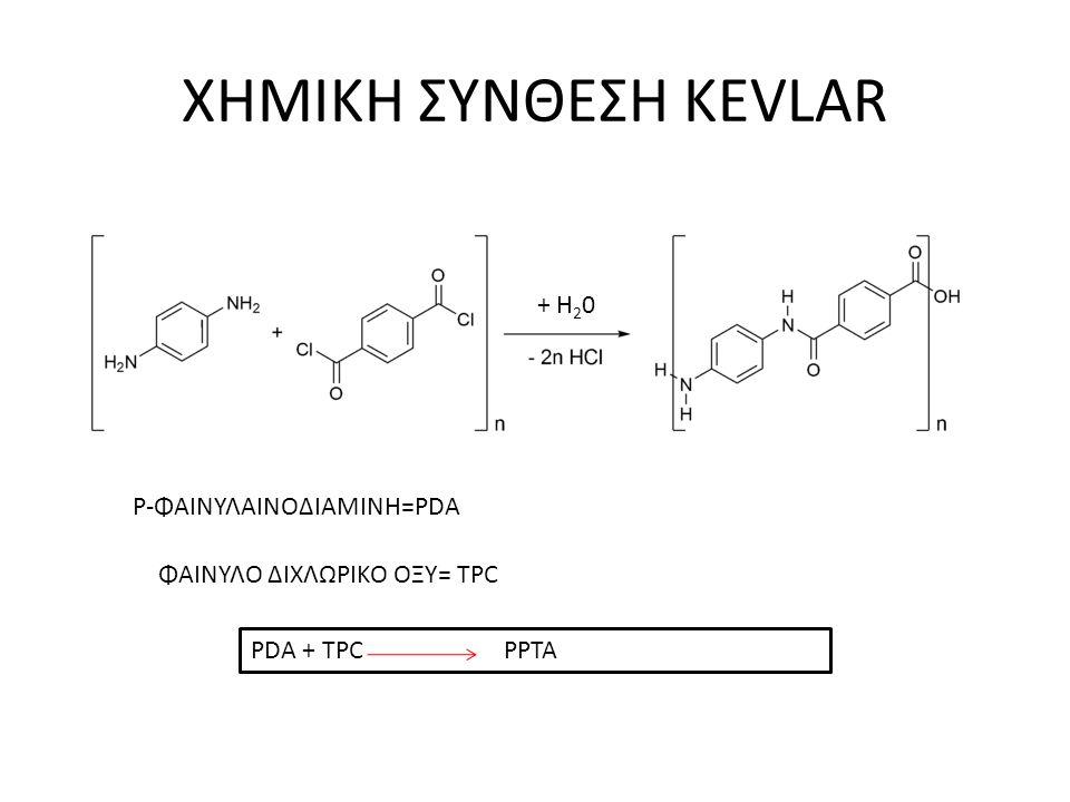 XHMIKH ΣΥΝΘΕΣΗ KEVLAR PDA + TPC PPTA P-ΦΑΙΝΥΛΑΙΝΟΔΙΑΜΙΝΗ=PDA ΦΑΙΝΥΛΟ ΔΙXΛΩΡΙΚΟ ΟΞΥ= TPC + Η 2 0