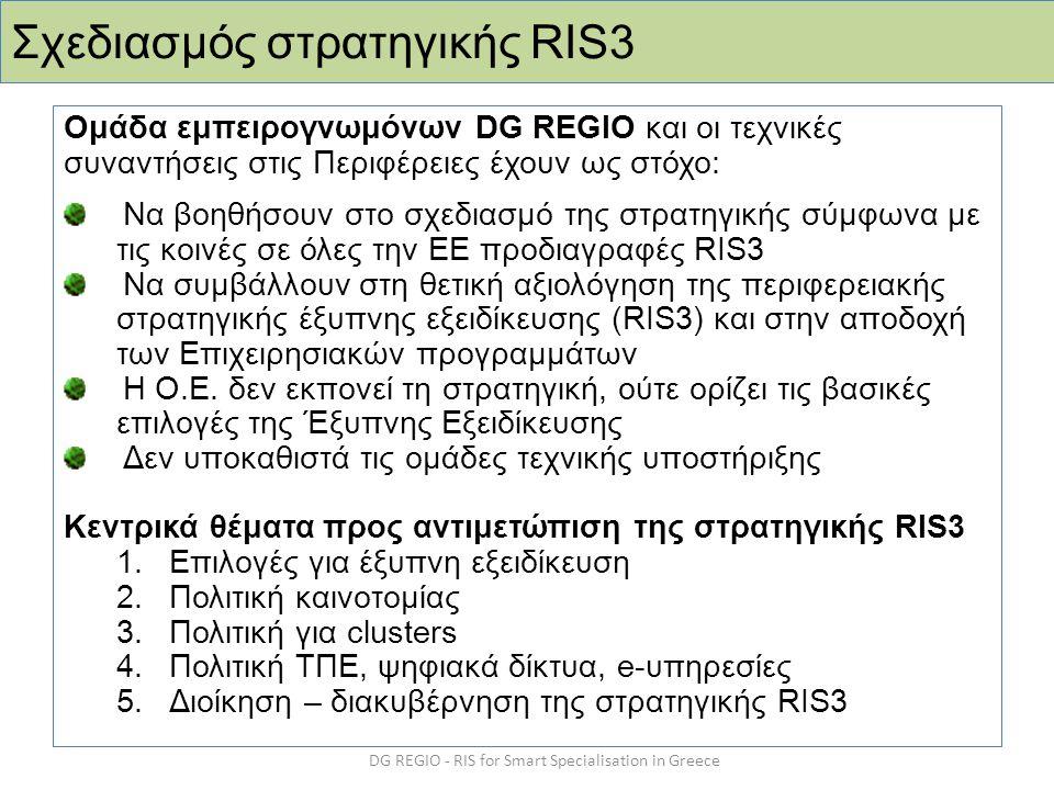 Σχεδιασμός στρατηγικής RIS3 Ομάδα εμπειρογνωμόνων DG REGIO και οι τεχνικές συναντήσεις στις Περιφέρειες έχουν ως στόχο: Να βοηθήσουν στο σχεδιασμό της στρατηγικής σύμφωνα με τις κοινές σε όλες την ΕΕ προδιαγραφές RIS3 Να συμβάλλουν στη θετική αξιολόγηση της περιφερειακής στρατηγικής έξυπνης εξειδίκευσης (RIS3) και στην αποδοχή των Επιχειρησιακών προγραμμάτων Η Ο.Ε.