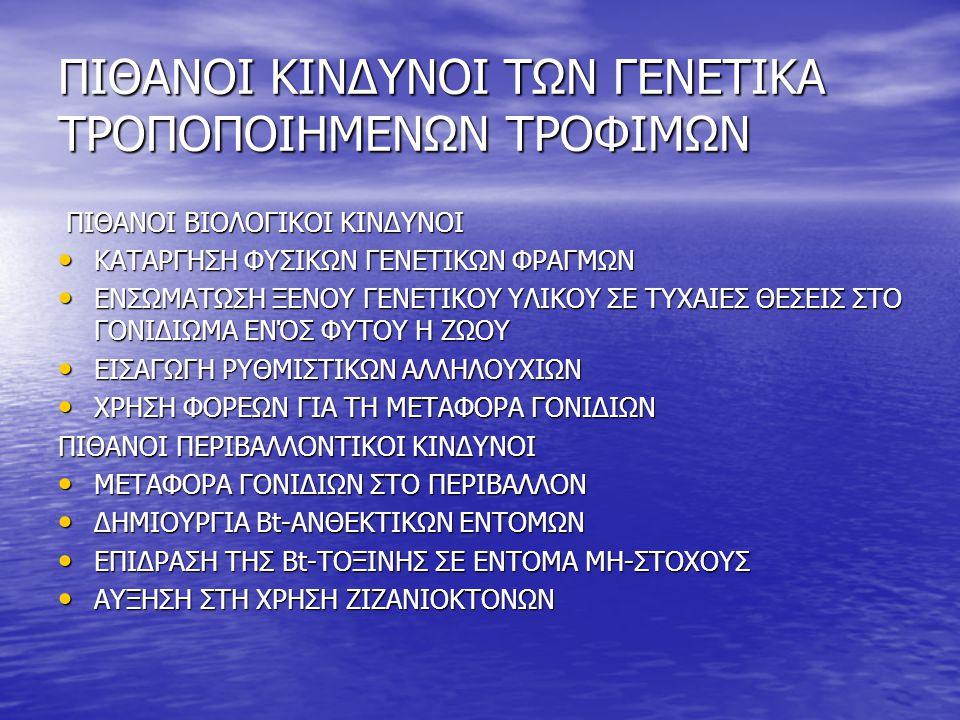 ΠΙΘΑΝΟΙ ΚΙΝΔΥΝΟΙ ΤΩΝ ΓΕΝΕΤΙΚΑ ΤΡΟΠΟΠΟΙΗΜΕΝΩΝ ΤΡΟΦΙΜΩΝ ΠΙΘΑΝΟΙ ΒΙΟΛΟΓΙΚΟΙ ΚΙΝΔΥΝΟΙ ΠΙΘΑΝΟΙ ΒΙΟΛΟΓΙΚΟΙ ΚΙΝΔΥΝΟΙ ΚΑΤΑΡΓΗΣΗ ΦΥΣΙΚΩΝ ΓΕΝΕΤΙΚΩΝ ΦΡΑΓΜΩΝ ΚΑΤΑ
