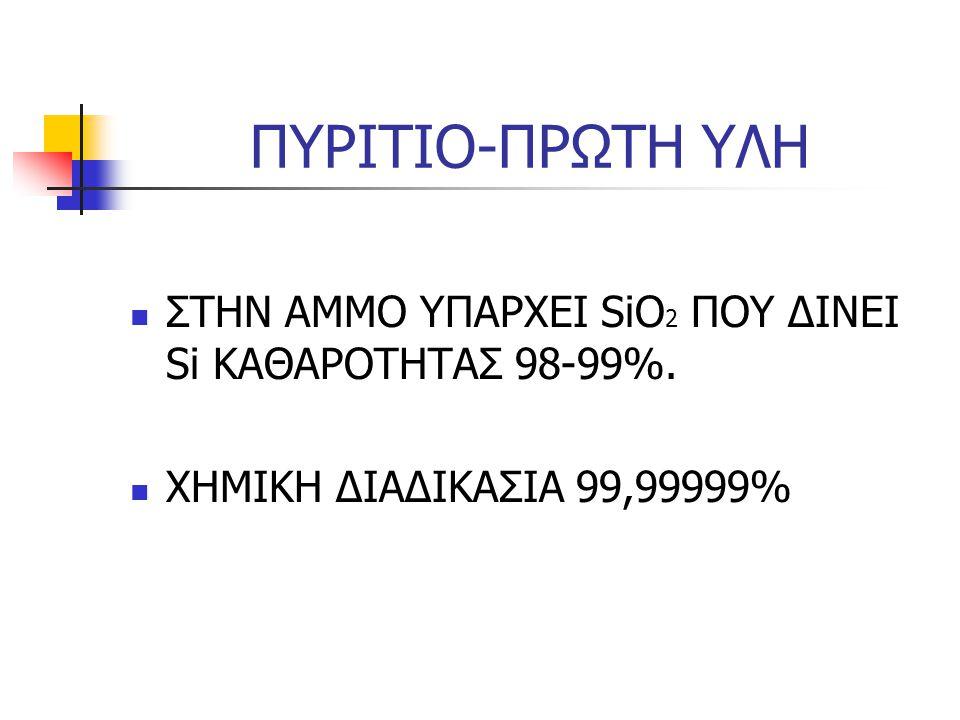 ΠΥΡΙΤΙΟ-ΠΡΩΤΗ ΥΛΗ ΣΤΗΝ ΑΜΜΟ ΥΠΑΡΧΕΙ SiO 2 ΠΟΥ ΔΙΝΕΙ Si ΚΑΘΑΡΟΤΗΤΑΣ 98-99%. ΧΗΜΙΚΗ ΔΙΑΔΙΚΑΣΙΑ 99,99999%