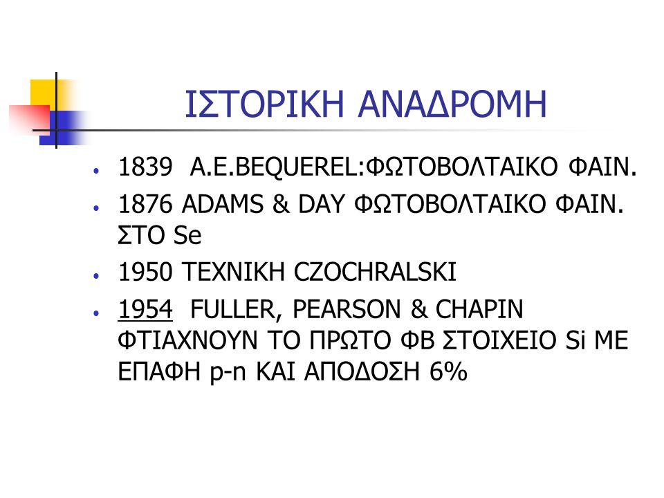 ΙΣΤΟΡΙΚΗ ΑΝΑΔΡΟΜΗ 1839 A.E.BEQUEREL:ΦΩΤΟΒΟΛΤΑΙΚΟ ΦΑΙΝ. 1876 ΑDAMS & DAY ΦΩΤΟΒΟΛΤΑΙΚΟ ΦΑΙΝ. ΣΤΟ Se 1950 ΤΕΧΝΙΚΗ CZOCHRALSKI 1954 FULLER, PEARSON & CHAP