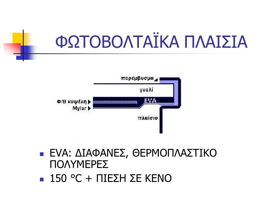 ΦΩΤΟΒΟΛΤΑΪΚΑ ΠΛΑΙΣΙΑ ΕVA: ΔΙΑΦΑΝΕΣ, ΘΕΡΜΟΠΛΑΣΤΙΚΟ ΠΟΛΥΜΕΡΕΣ 150 °C + ΠΙΕΣΗ ΣΕ ΚΕΝΟ