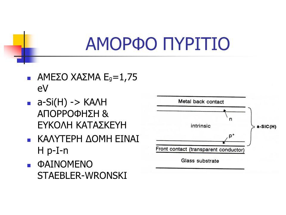 ΑΜΟΡΦΟ ΠΥΡΙΤΙΟ ΑΜΕΣΟ ΧΑΣΜΑ Ε g =1,75 eV a-Si(H) -> ΚΑΛΗ ΑΠΟΡΡΟΦΗΣΗ & ΕΥΚΟΛΗ ΚΑΤΑΣΚΕΥΗ ΚΑΛΥΤΕΡΗ ΔΟΜΗ ΕΙΝΑΙ Η p-I-n ΦΑΙΝΟΜΕΝΟ STAEBLER-WRONSKI