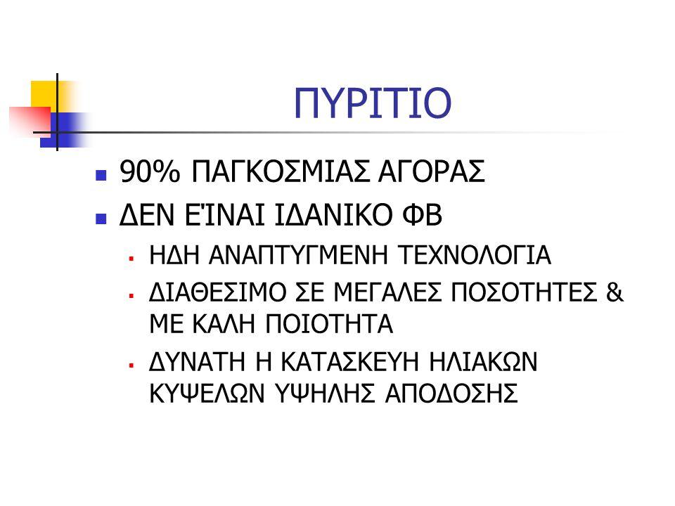 ΑΝΤΙΑΝΑΚΛΑΣΤΙΚΗ ΕΠΙΚΑΛΥΨΗ ΠΡΙΝ Η ΜΕΤΑ ΤΑ ΗΛΕΚΤΡΟΔΙΑ ΤΗΣ ΠΑΝΩ ΕΠΙΦΑΝΕΙΑΣ ΔΙΗΛΕΚΤΡΙΚΟ (ΤiO 2 ) Δ.Δ.~2,4 (n Si =3.1, n g =1,5), ΠΑΧΟΣ=70nm