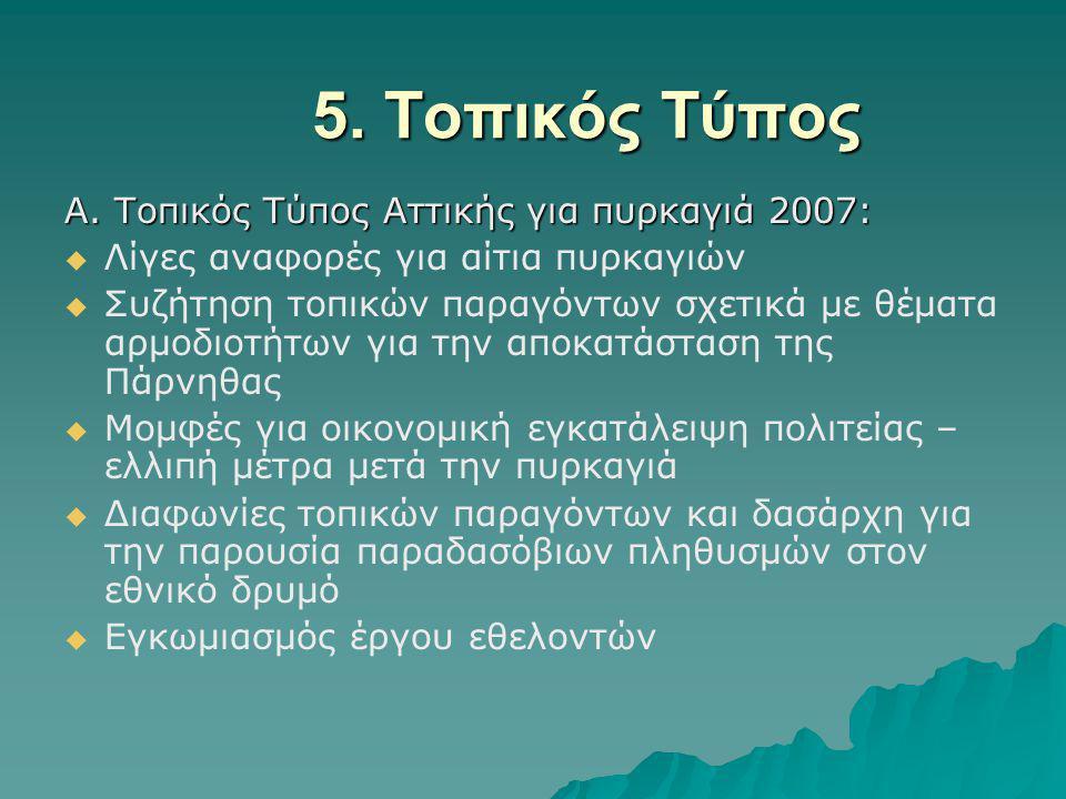 5.Τοπικός Τύπος Α.