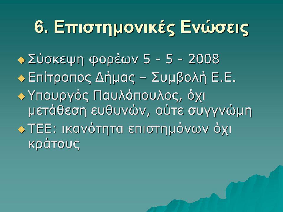 6.Επιστημονικές Ενώσεις  Σύσκεψη φορέων 5 - 5 - 2008  Επίτροπος Δήμας – Συμβολή Ε.Ε.