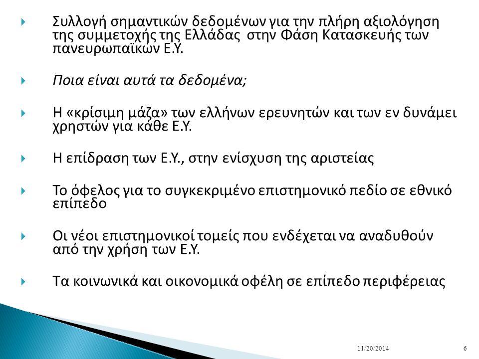  Συλλογή σημαντικών δεδομένων για την πλήρη αξιολόγηση της συμμετοχής της Ελλάδας στην Φάση Κατασκευής των πανευρωπαϊκών Ε.Υ.