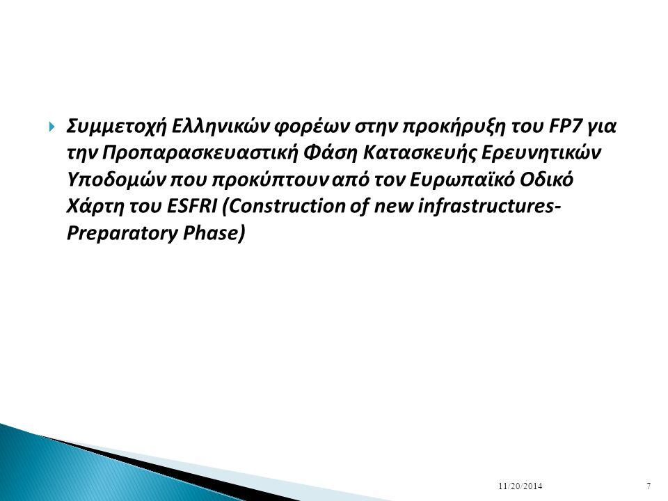  Συμμετοχή Ελληνικών φορέων στην προκήρυξη του FP7 για την Προπαρασκευαστική Φάση Κατασκευής Ερευνητικών Υποδομών που προκύπτουν από τον Ευρωπαϊκό Οδικό Χάρτη του ESFRI (Construction of new infrastructures- Preparatory Phase) 11/20/20147