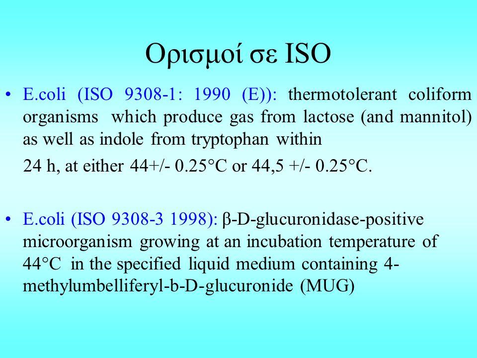 Ορισμοί σε ISO E.coli (ISO 9308-1: 1990 (E)): thermotolerant coliform organisms which produce gas from lactose (and mannitol) as well as indole from t