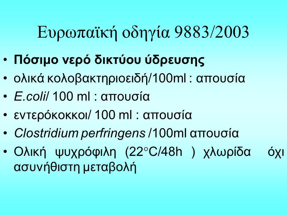 Eυρωπαϊκή οδηγία 9883/2003 Πόσιμο νερό δικτύου ύδρευσης ολικά κολοβακτηριοειδή/100ml : απουσία Ε.coli/ 100 ml : απουσία εντερόκοκκοι/ 100 ml : απουσία