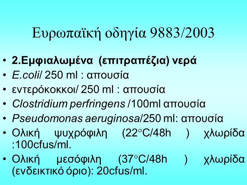 Eυρωπαϊκή οδηγία 9883/2003 2.Εμφιαλωμένα (επιτραπέζια) νερά Ε.coli/ 250 ml : απουσία εντερόκοκκοι/ 250 ml : απουσία Clostridium perfringens /100ml απο