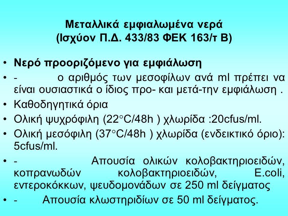 Μεταλλικά εμφιαλωμένα νερά (Ισχύον Π.Δ. 433/83 ΦΕΚ 163/τ Β) Νερό προοριζόμενο για εμφιάλωση - ο αριθμός των μεσοφίλων ανά ml πρέπει να είναι ουσιαστικ