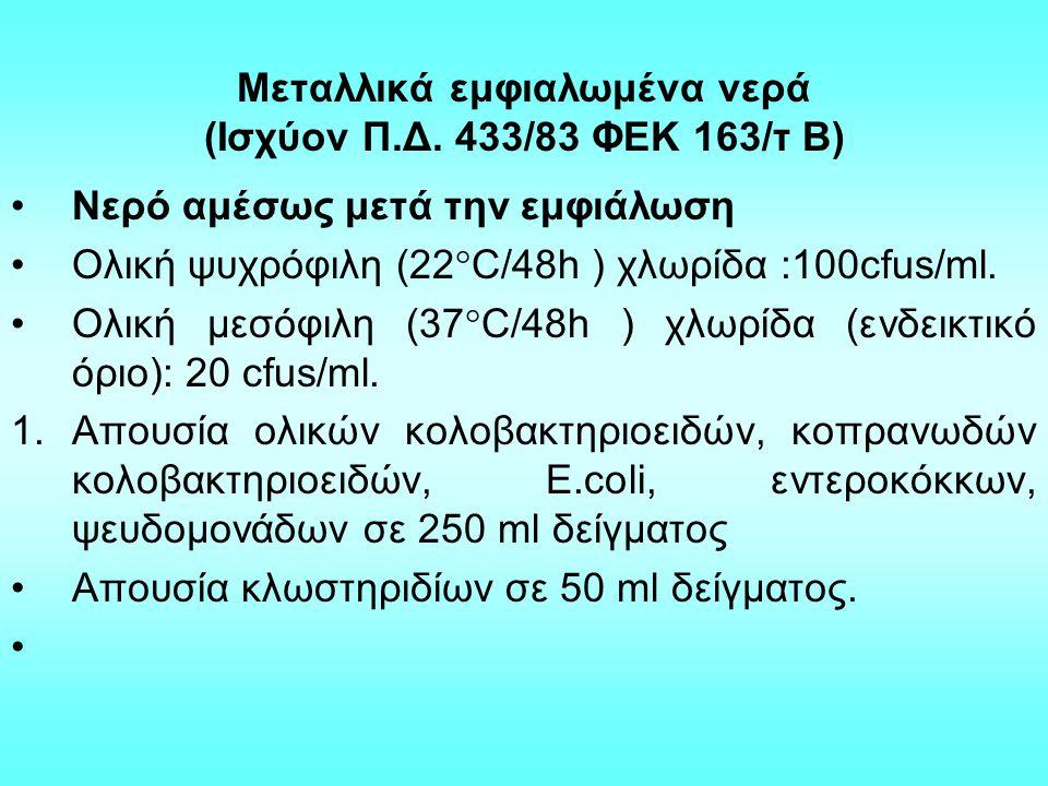 Μεταλλικά εμφιαλωμένα νερά (Ισχύον Π.Δ. 433/83 ΦΕΚ 163/τ Β) Νερό αμέσως μετά την εμφιάλωση Ολική ψυχρόφιλη (22  C/48h ) χλωρίδα :100cfus/ml. Ολική με