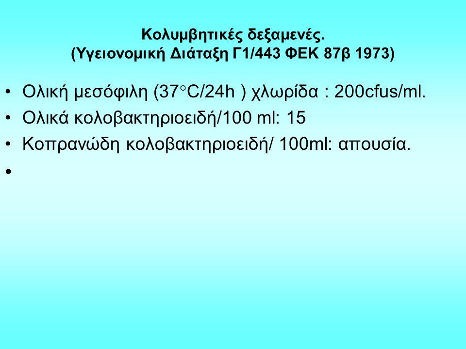 Κολυμβητικές δεξαμενές. (Υγειονομική Διάταξη Γ1/443 ΦΕΚ 87β 1973) Ολική μεσόφιλη (37  C/24h ) χλωρίδα : 200cfus/ml. Ολικά κολοβακτηριοειδή/100 ml: 15