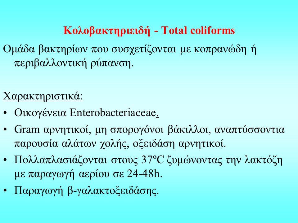 Κολοβακτηριειδή - Total coliforms Ομάδα βακτηρίων που συσχετίζονται με κοπρανώδη ή περιβαλλοντική ρύπανση. Χαρακτηριστικά: Οικογένεια Enterobacteriace