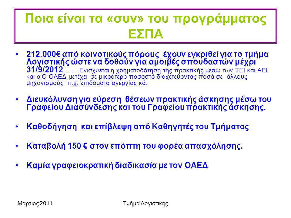 Μάρτιος 2011Τμήμα Λογιστικής Ποια είναι τα «συν» του προγράμματος ΕΣΠΑ 212.000€ από κοινοτικούς πόρους έχουν εγκριθεί για το τμήμα Λογιστικής ώστε να δοθούν για αμοιβές σπουδαστών μέχρι 31/9/2012…… Eνισχύεται η χρηματοδότηση της πρακτικής μέσω των ΤΕΙ και ΑΕΙ και ο Ο ΟΑΕΔ μετέχει σε μικρότερο ποσοστό διοχετεύοντας ποσά σε άλλους μηχανισμούς π.χ.