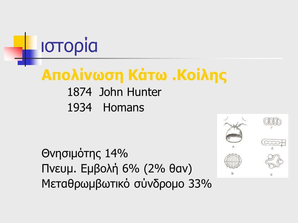 ιστορία Απολίνωση Κάτω.Κοίλης 1874 John Hunter 1934 Homans Θνησιμότης 14% Πνευμ. Εμβολή 6% (2% θαν) Μεταθρωμβωτικό σύνδρομο 33%