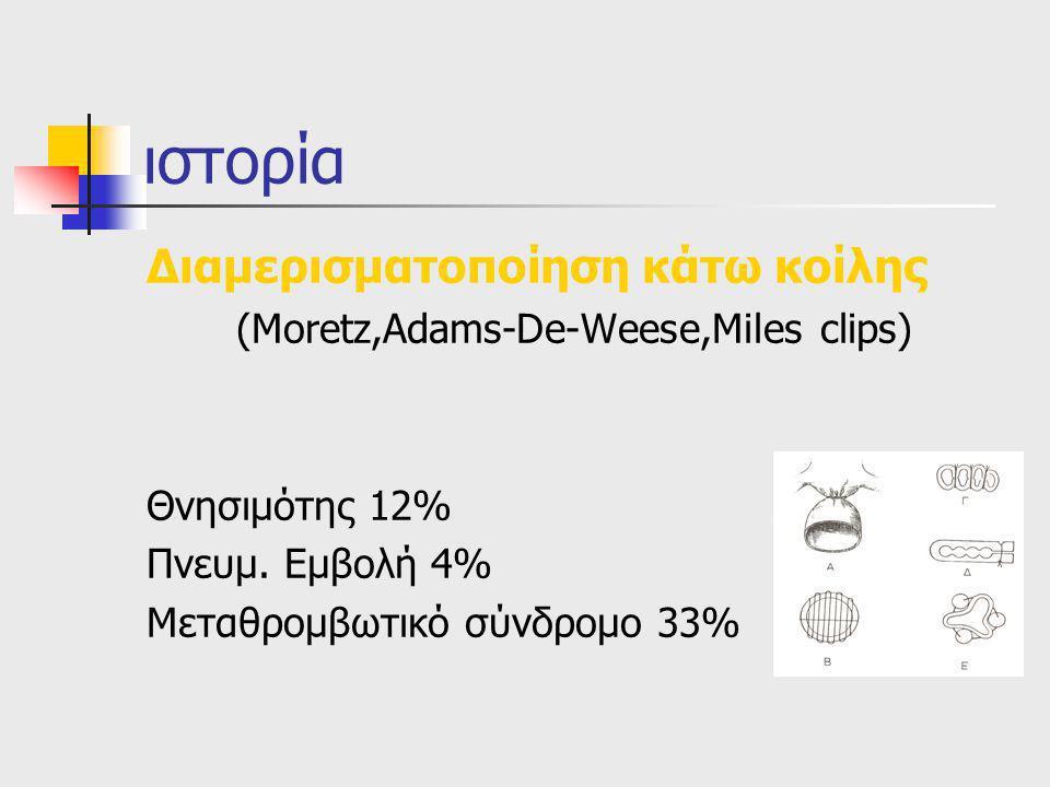 ιστορία Διαμερισματοποίηση κάτω κοίλης (Moretz,Adams-De-Weese,Miles clips) Θνησιμότης 12% Πνευμ. Εμβολή 4% Μεταθρoμβωτικό σύνδρομο 33%