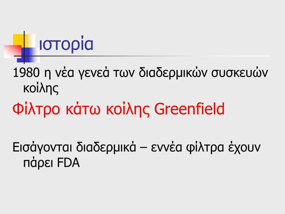ιστορία 1980 η νέα γενεά των διαδερμικών συσκευών κοίλης Φίλτρο κάτω κοίλης Greenfield Εισάγονται διαδερμικά – εννέα φίλτρα έχουν πάρει FDA