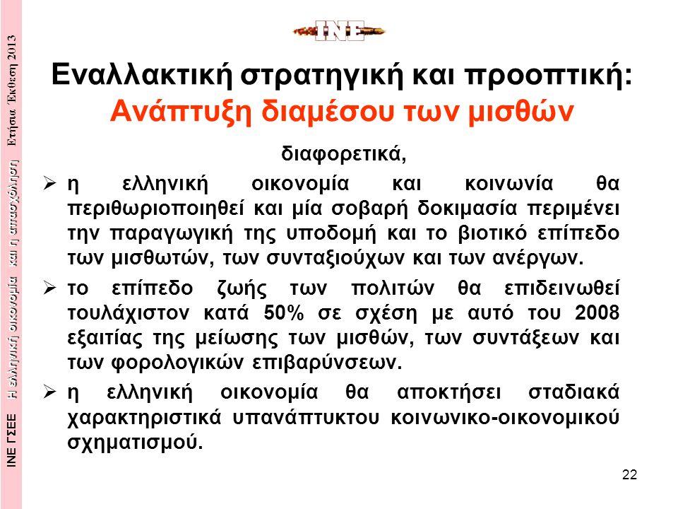 23  Οι ποσοτικές εκτιμήσεις των μακροοικονομικών μεγεθών (υπόδειγμα διόρθωσης σφάλματος – vector error correction model) αποδεικνύουν την ισχυρή συσχέτιση: Αύξηση των μισθών Αύξηση της εσωτερικής ζήτησης Αύξηση του ΑΕΠ Αύξηση της απασχόλησης Τι χρειάζεται η ελληνική οικονομία: Εναλλακτική μακροοικονομική πολιτική ανάπτυξης διά των μισθών και όχι διά της λιτότητας και των κερδών Η ελληνική οικονομία και η απασχόληση ΙΝΕ ΓΣΕΕ Η ελληνική οικονομία και η απασχόληση Ετήσια Έκθεση 2013