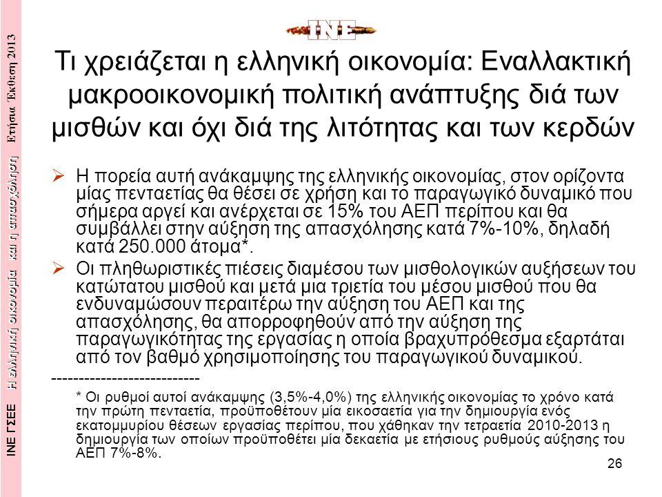 26  Η πορεία αυτή ανάκαμψης της ελληνικής οικονομίας, στον ορίζοντα μίας πενταετίας θα θέσει σε χρήση και το παραγωγικό δυναμικό που σήμερα αργεί και ανέρχεται σε 15% του ΑΕΠ περίπου και θα συμβάλλει στην αύξηση της απασχόλησης κατά 7%-10%, δηλαδή κατά 250.000 άτομα*.