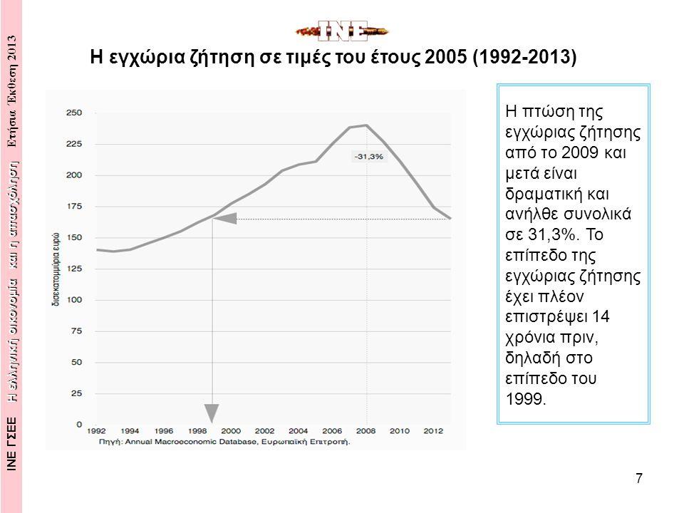 8 Κατά τα έτη 2010- 2013 ο αριθμός των απασχολούμενων μειώθηκε κατά 18,6% ως επακόλουθο της μείωσης κατά 20,8% του ΑΕΠ.
