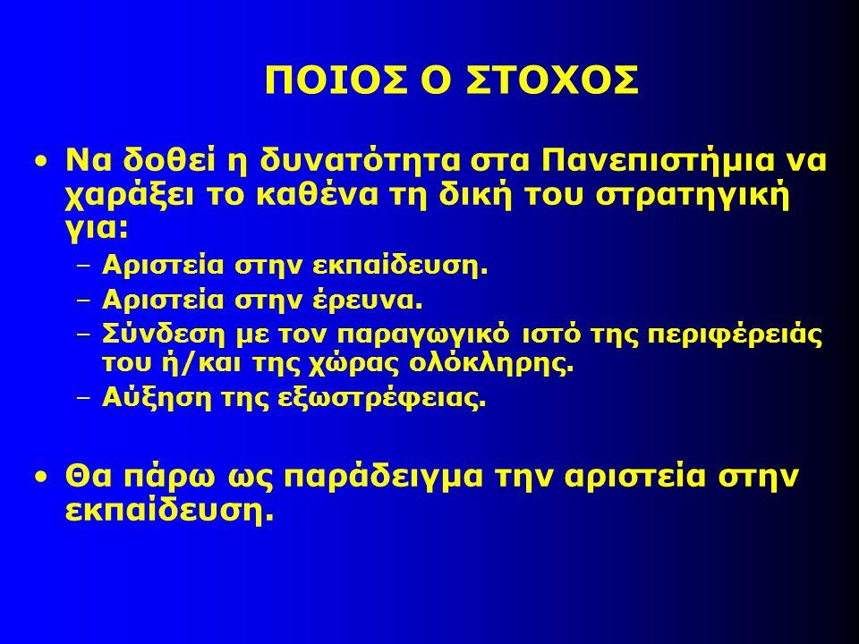 ΠΑΡΑΔΕΙΓΜΑ ΔΙΔΑΣΚΑΛΙΑΣ 1 Τυπικό ελληνικό Πανεπιστήμιο: Οι φοιτητές καλούνται να αποστηθίσουν τις παραδόσεις των Καθηγητών τους και τα συγγράμματά τους, προετοιμαζόμενοι να απαντήσουν στις εξετάσεις σε ερωτήσεις του τύπου: «Τι συμπτώματα έχει κάποιος που πάσχει από την ασθένεια Χ;»