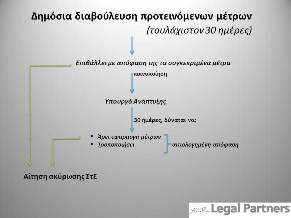 Δημόσια διαβούλευση προτεινόμενων μέτρων (τουλάχιστον 30 ημέρες) Επιβάλλει με απόφαση της τα συγκεκριμένα μέτρα κοινοποίηση Υπουργό Ανάπτυξης 30 ημέρε