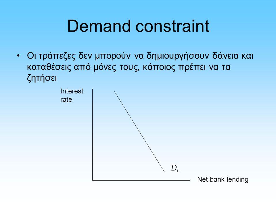 Demand constraint Οι τράπεζες δεν μπορούν να δημιουργήσουν δάνεια και καταθέσεις από μόνες τους, κάποιος πρέπει να τα ζητήσει DLDL Net bank lending In
